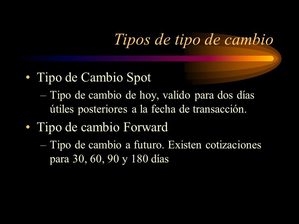 Tipos de tipo de cambio Tipo de Cambio Spot Tipo de cambio Forward