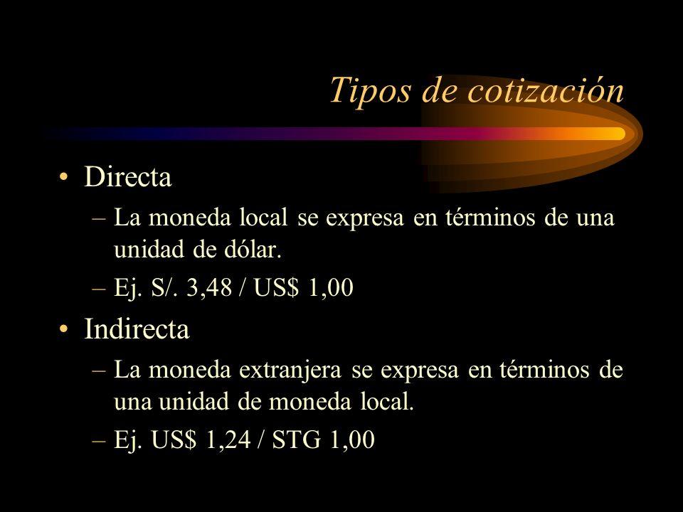 Tipos de cotización Directa Indirecta