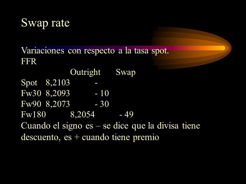 Swap rate Variaciones con respecto a la tasa spot.