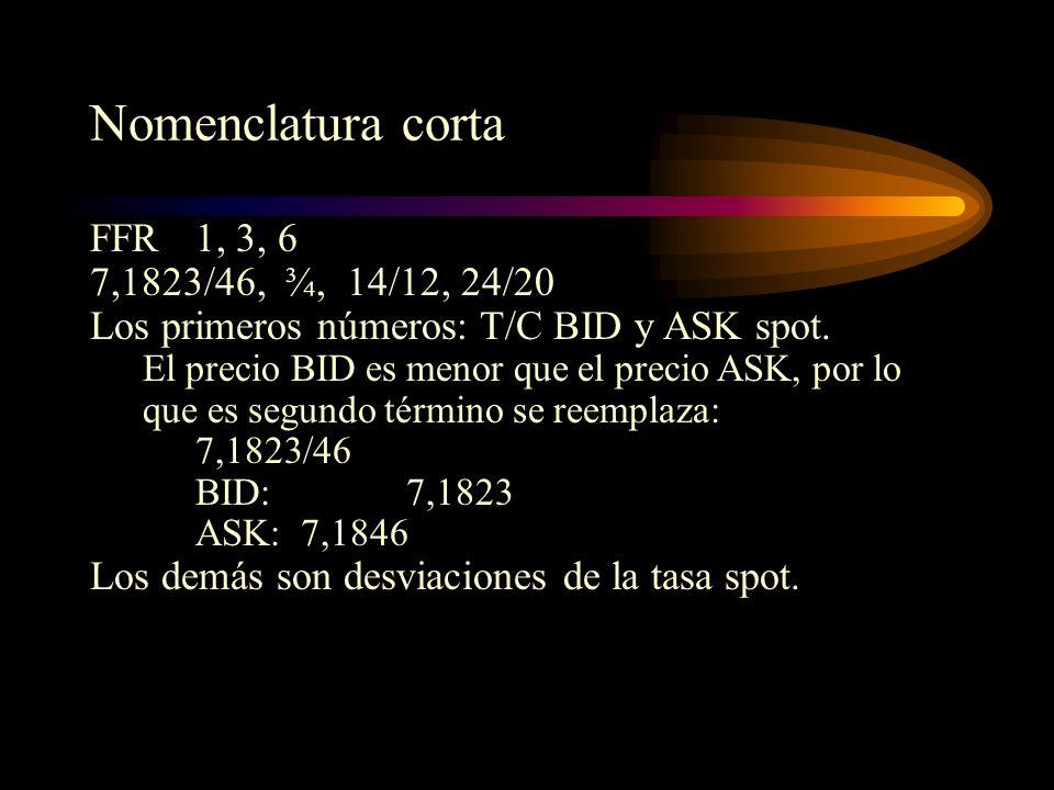 Nomenclatura corta FFR 1, 3, 6 7,1823/46, ¾, 14/12, 24/20