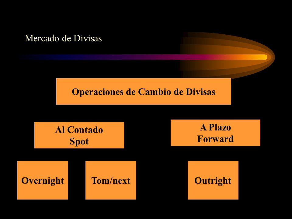 Operaciones de Cambio de Divisas