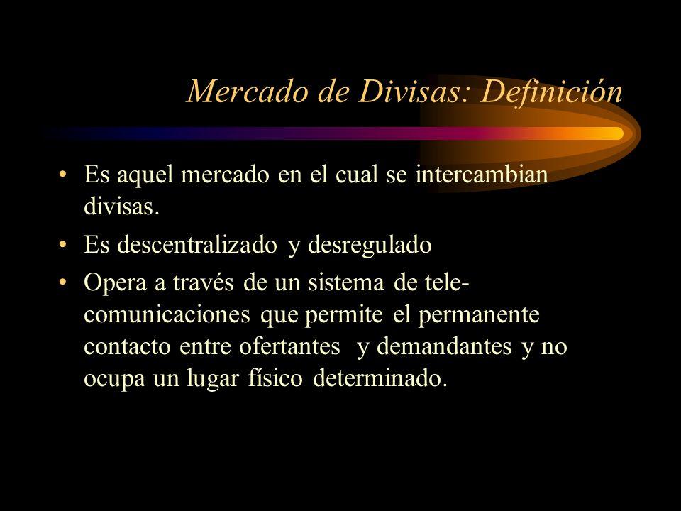 Mercado de Divisas: Definición