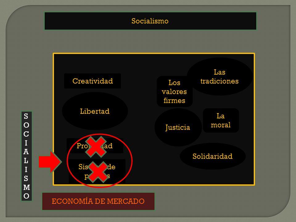 Socialismo Las tradiciones. Creatividad. Los valores firmes. Libertad. Justicia. La moral. SOCIALISMO.