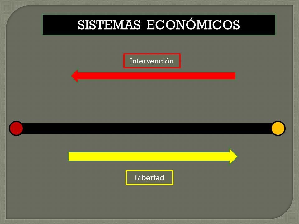 SISTEMAS ECONÓMICOS Intervención Libertad