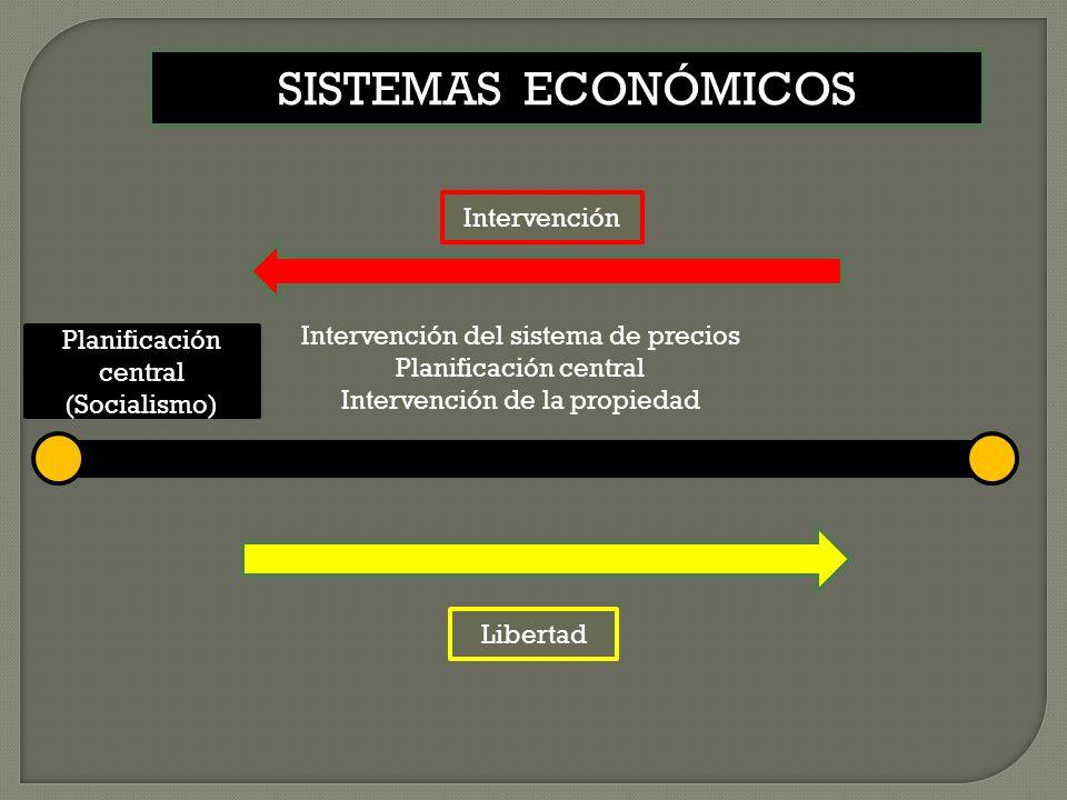 SISTEMAS ECONÓMICOS Intervención Intervención del sistema de precios