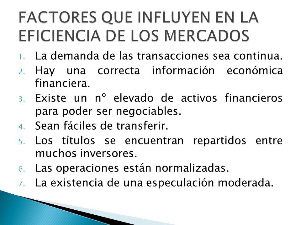 FACTORES QUE INFLUYEN EN LA EFICIENCIA DE LOS MERCADOS