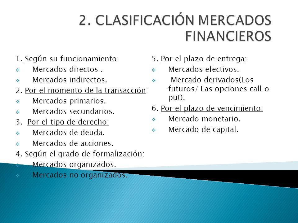 2. CLASIFICACIÓN MERCADOS FINANCIEROS