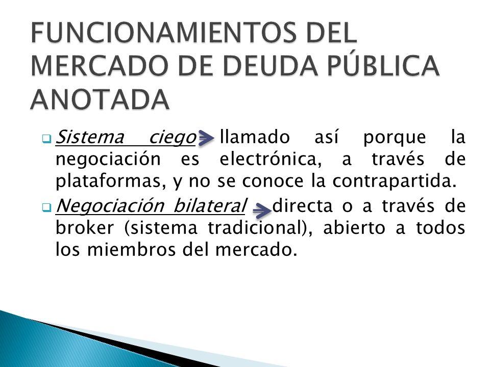 FUNCIONAMIENTOS DEL MERCADO DE DEUDA PÚBLICA ANOTADA