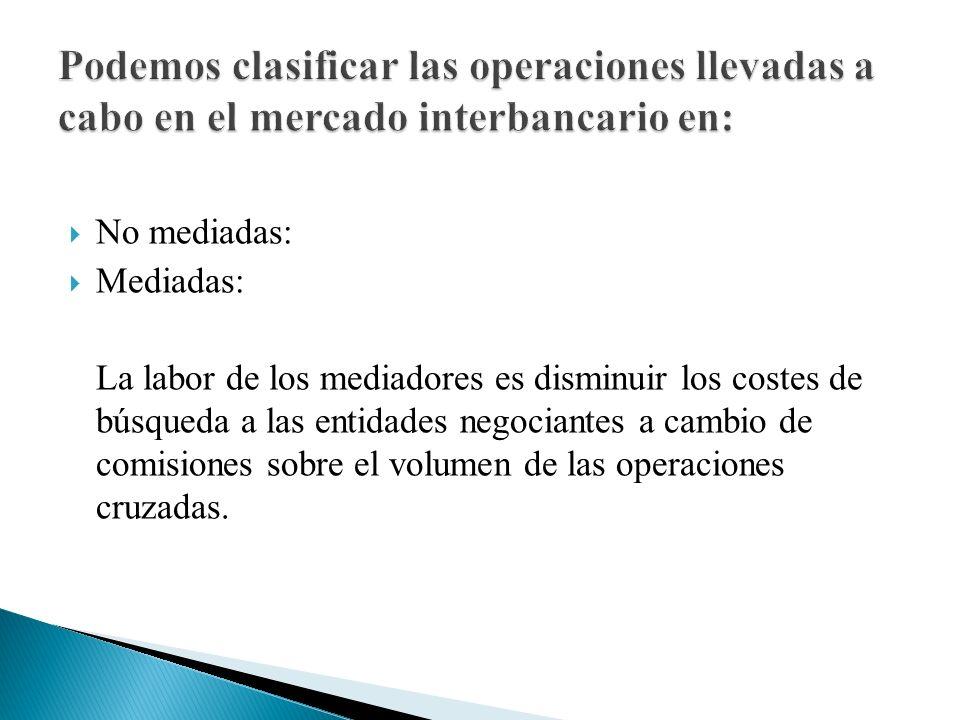 Podemos clasificar las operaciones llevadas a cabo en el mercado interbancario en: