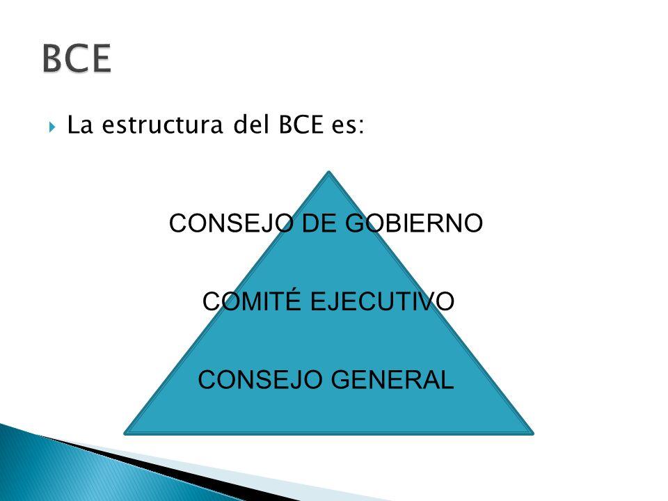 BCE CONSEJO DE GOBIERNO COMITÉ EJECUTIVO CONSEJO GENERAL