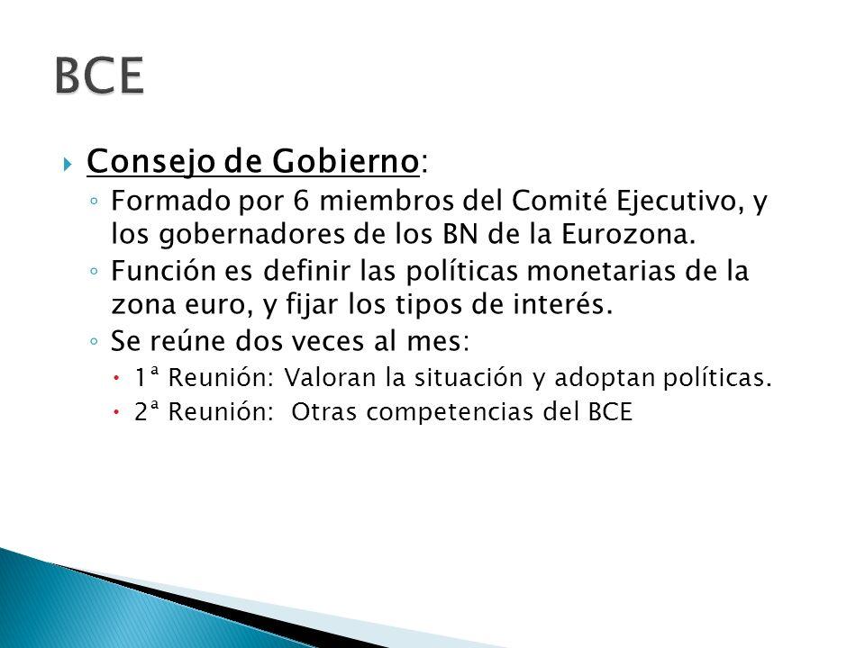 BCE Consejo de Gobierno:
