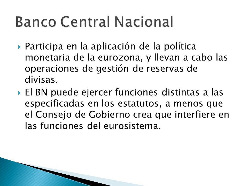 Banco Central Nacional