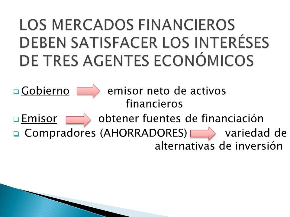 LOS MERCADOS FINANCIEROS DEBEN SATISFACER LOS INTERÉSES DE TRES AGENTES ECONÓMICOS