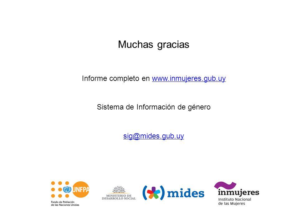 Muchas gracias Informe completo en www.inmujeres.gub.uy