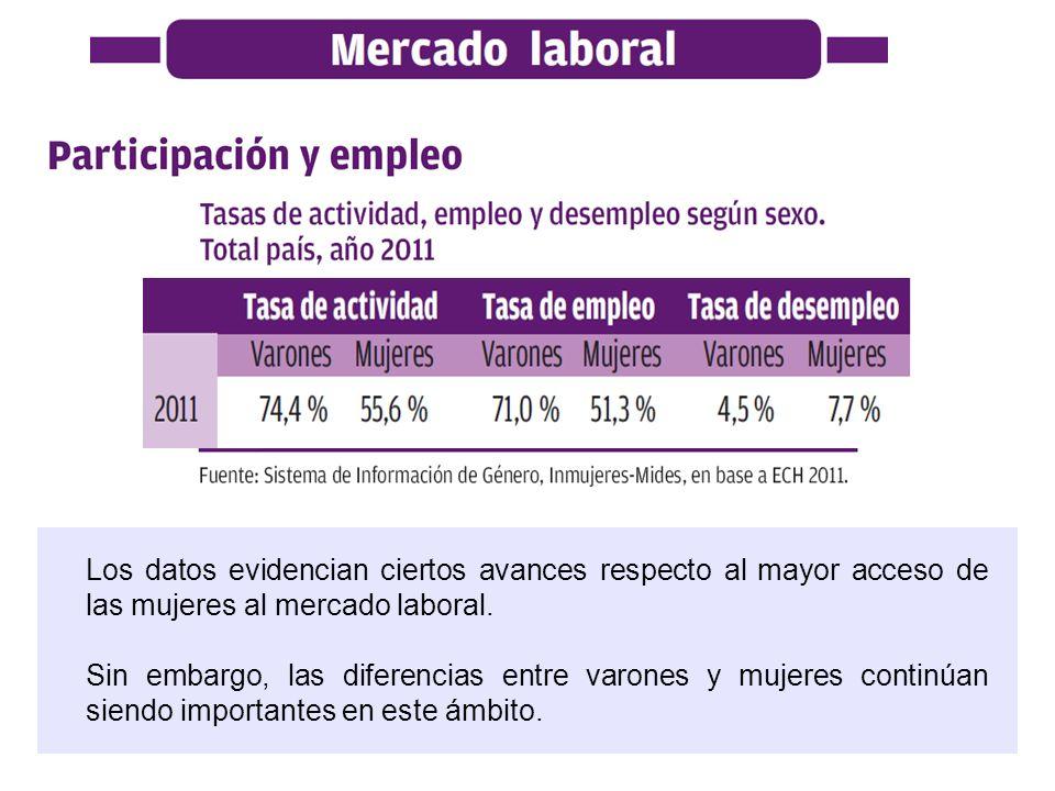 Los datos evidencian ciertos avances respecto al mayor acceso de las mujeres al mercado laboral.