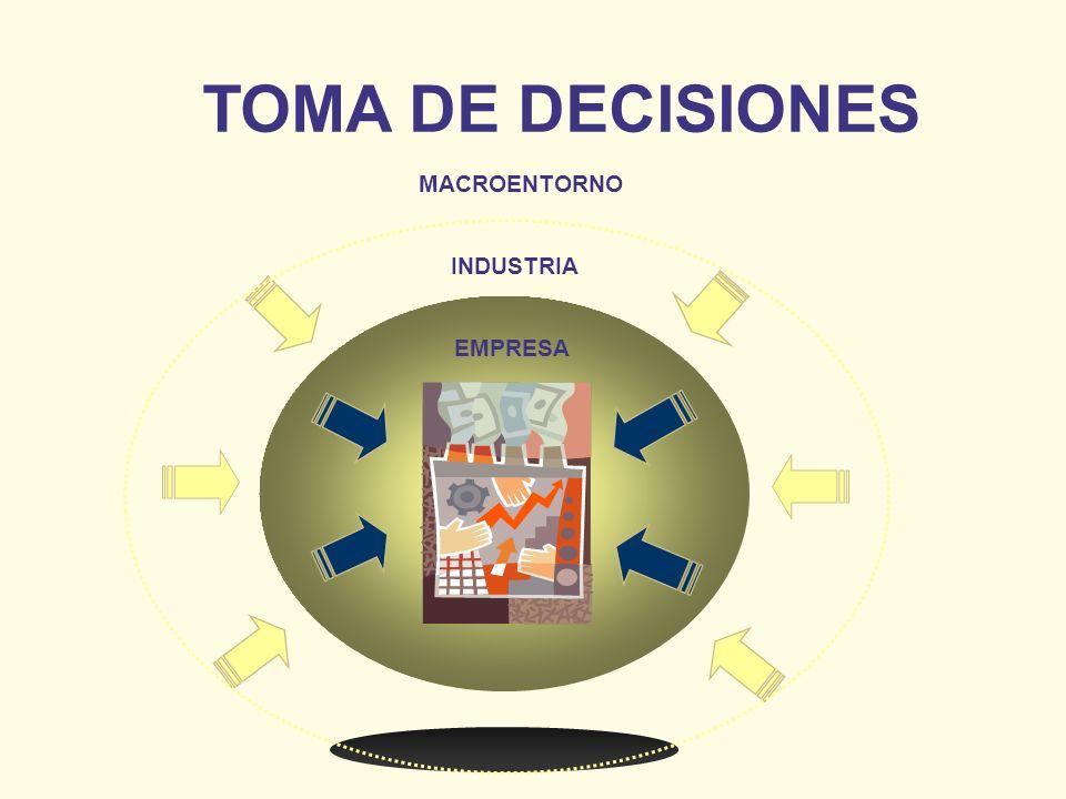 TOMA DE DECISIONES MACROENTORNO INDUSTRIA EMPRESA
