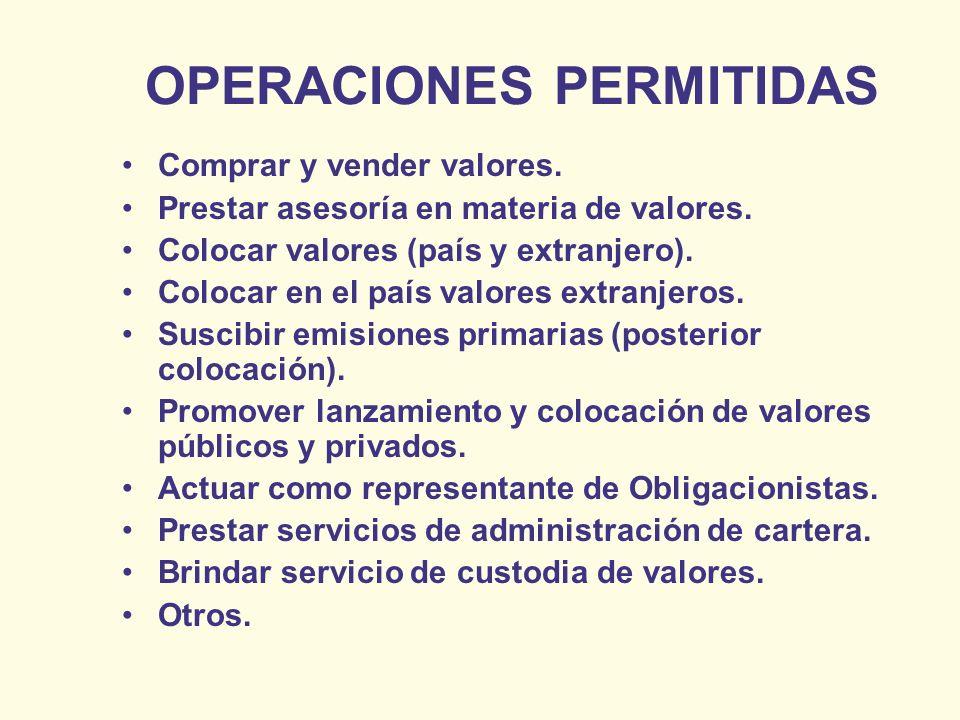 OPERACIONES PERMITIDAS