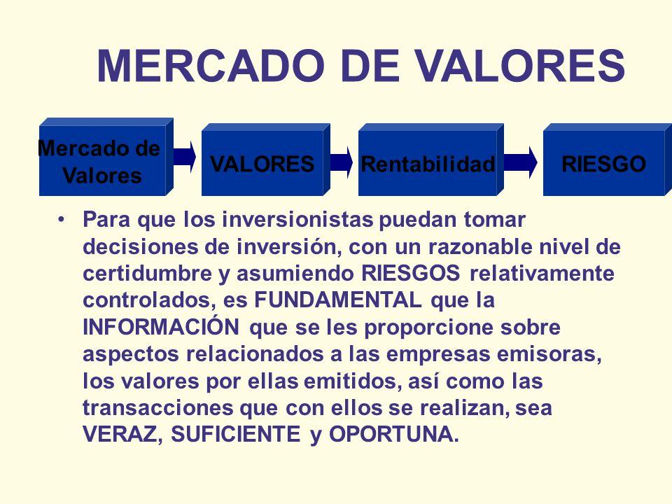 MERCADO DE VALORES Mercado de Valores VALORES Rentabilidad RIESGO