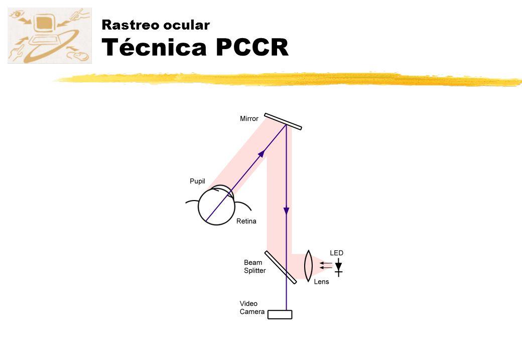 Rastreo ocular Técnica PCCR