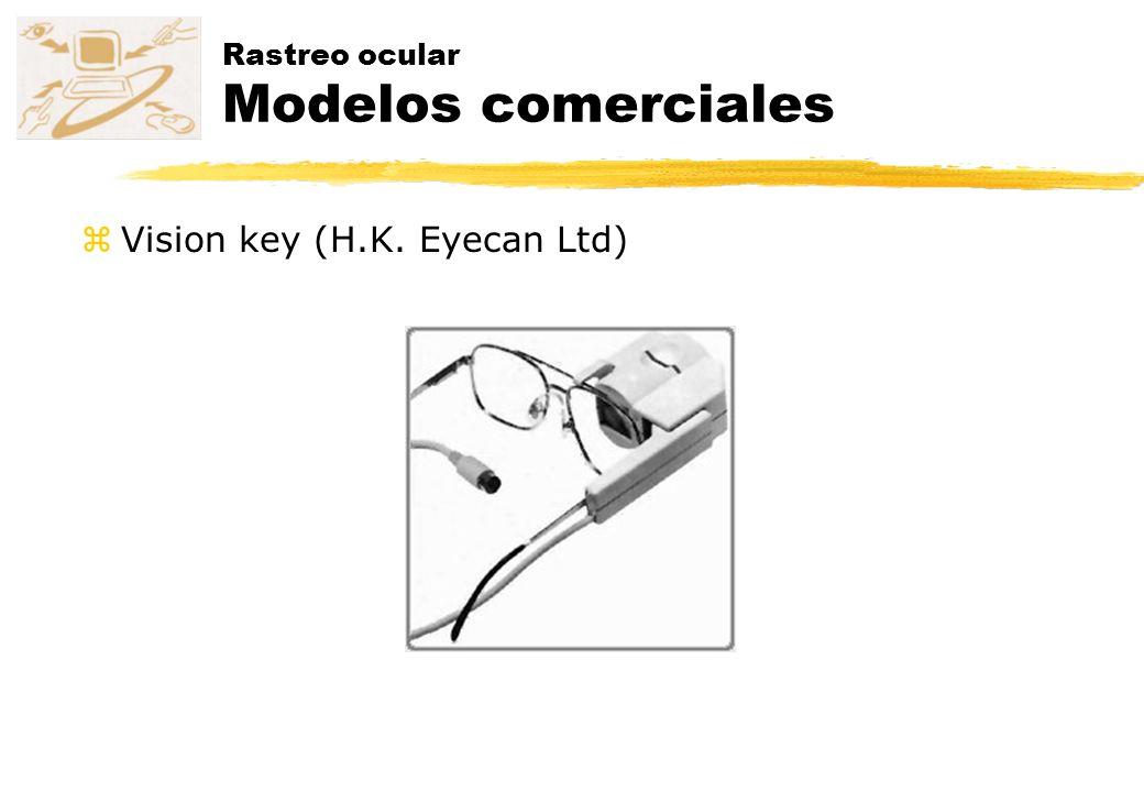 Rastreo ocular Modelos comerciales