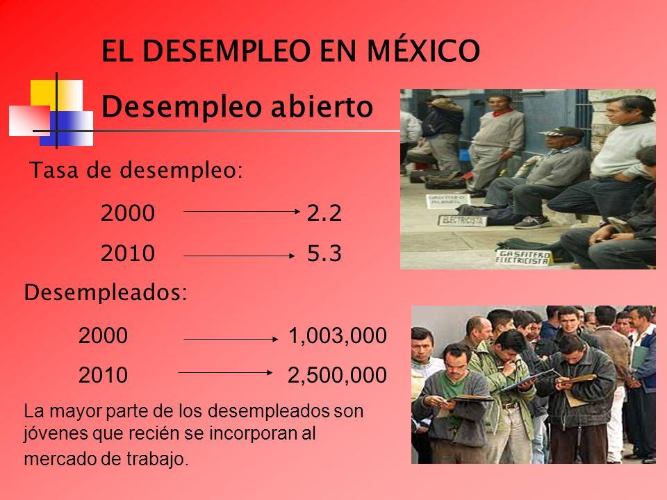 EL DESEMPLEO EN MÉXICO Desempleo abierto Tasa de desempleo: 2000 2.2