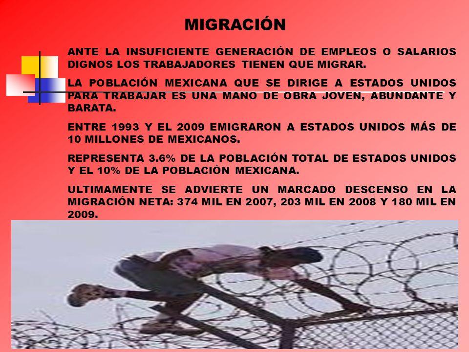 MIGRACIÓN ANTE LA INSUFICIENTE GENERACIÓN DE EMPLEOS O SALARIOS DIGNOS LOS TRABAJADORES TIENEN QUE MIGRAR.