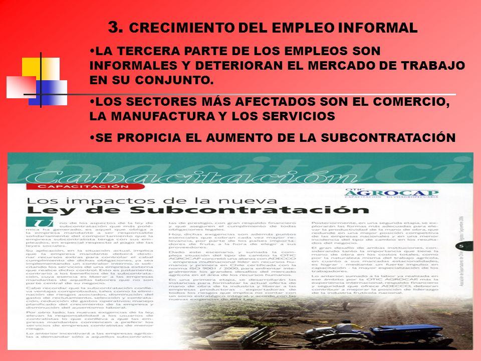 3. CRECIMIENTO DEL EMPLEO INFORMAL