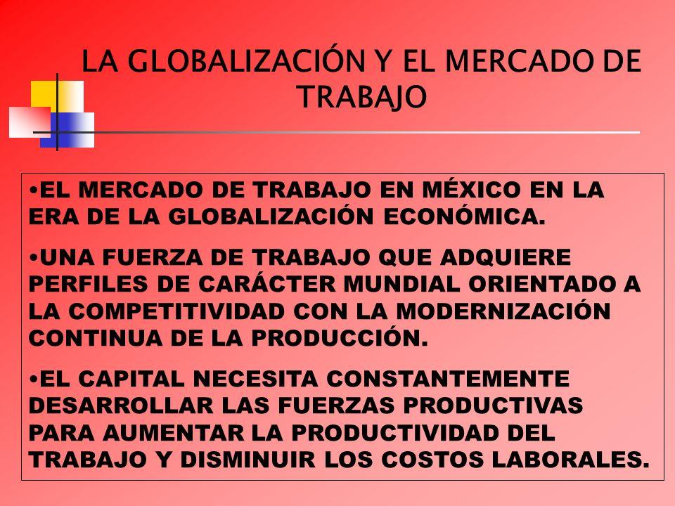 LA GLOBALIZACIÓN Y EL MERCADO DE TRABAJO