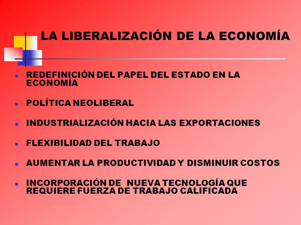 LA LIBERALIZACIÓN DE LA ECONOMÍA