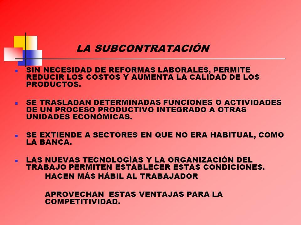 LA SUBCONTRATACIÓN SIN NECESIDAD DE REFORMAS LABORALES, PERMITE REDUCIR LOS COSTOS Y AUMENTA LA CALIDAD DE LOS PRODUCTOS.