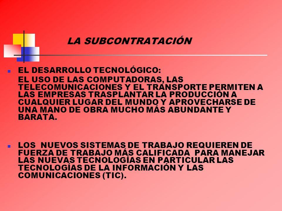 LA SUBCONTRATACIÓN EL DESARROLLO TECNOLÓGICO: