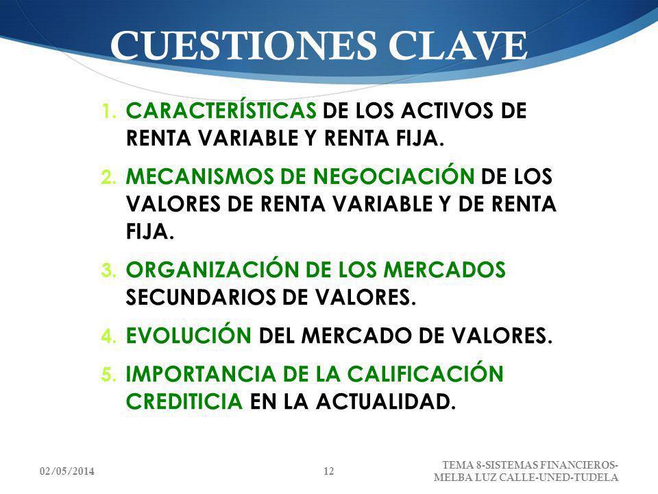 CUESTIONES CLAVECARACTERÍSTICAS DE LOS ACTIVOS DE RENTA VARIABLE Y RENTA FIJA.