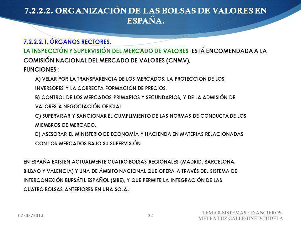 7.2.2.2. ORGANIZACIÓN DE LAS BOLSAS DE VALORES EN ESPAÑA.