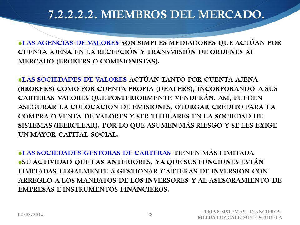 7.2.2.2.2. MIEMBROS DEL MERCADO.
