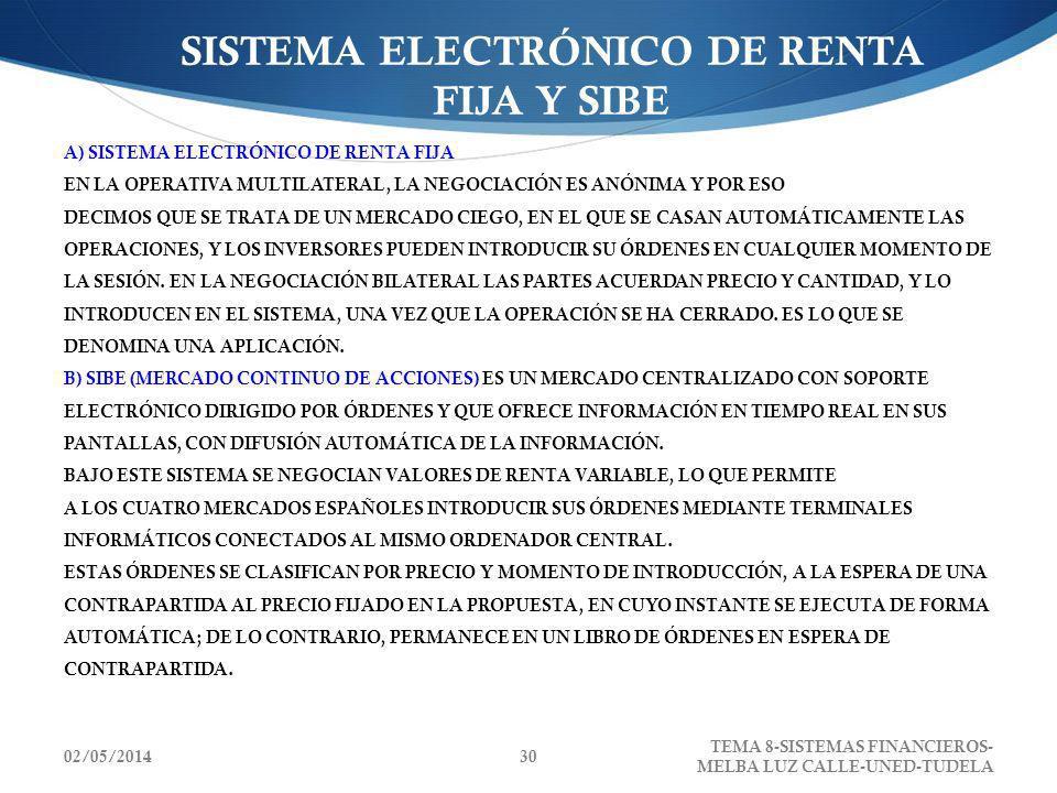 SISTEMA ELECTRÓNICO DE RENTA FIJA Y SIBE