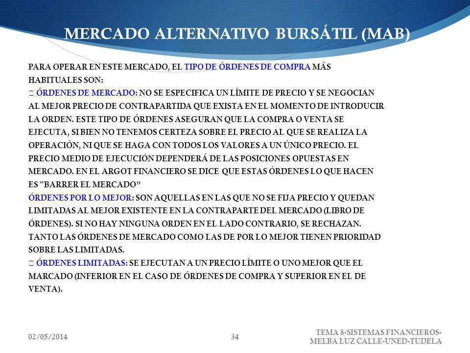 MERCADO ALTERNATIVO BURSÁTIL (MAB)