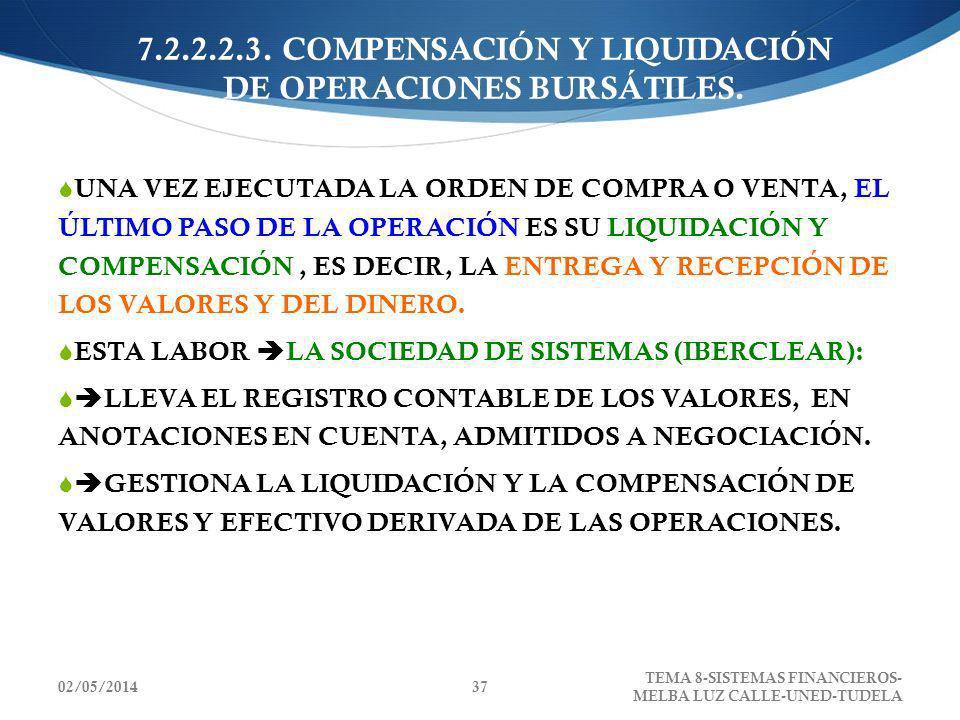 7.2.2.2.3. COMPENSACIÓN Y LIQUIDACIÓN DE OPERACIONES BURSÁTILES.