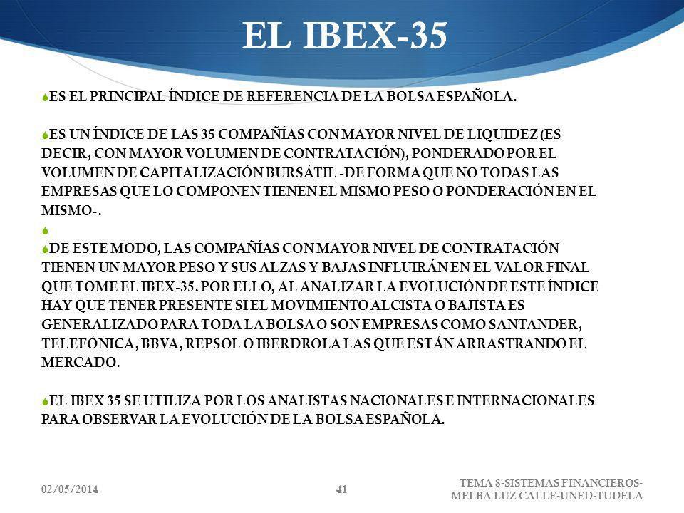 EL IBEX-35 ES EL PRINCIPAL ÍNDICE DE REFERENCIA DE LA BOLSA ESPAÑOLA.