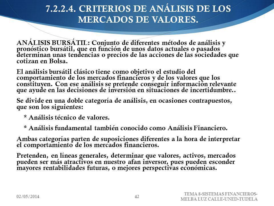 7.2.2.4. CRITERIOS DE ANÁLISIS DE LOS MERCADOS DE VALORES.