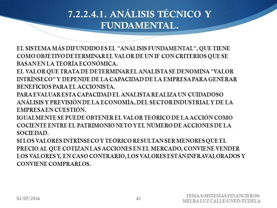 7.2.2.4.1. ANÁLISIS TÉCNICO Y FUNDAMENTAL.