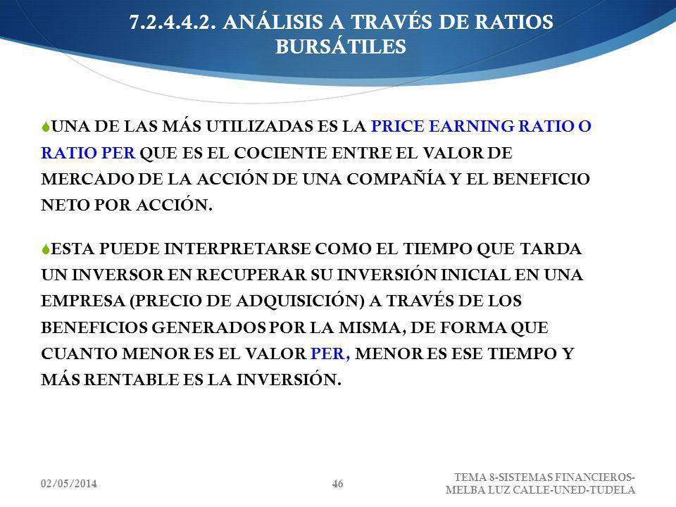 7.2.4.4.2. ANÁLISIS A TRAVÉS DE RATIOS BURSÁTILES