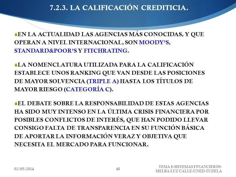 7.2.3. LA CALIFICACIÓN CREDITICIA.