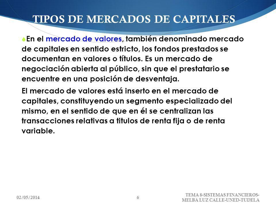 TIPOS DE MERCADOS DE CAPITALES