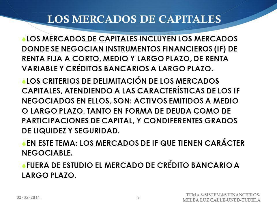 LOS MERCADOS DE CAPITALES