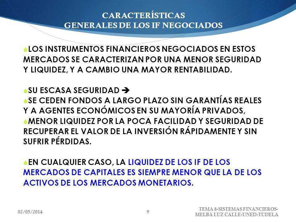 CARACTERÍSTICAS GENERALES DE LOS IF NEGOCIADOS