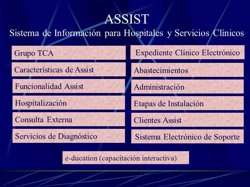 ASSIST Sistema de Información para Hospitales y Servicios Clínicos