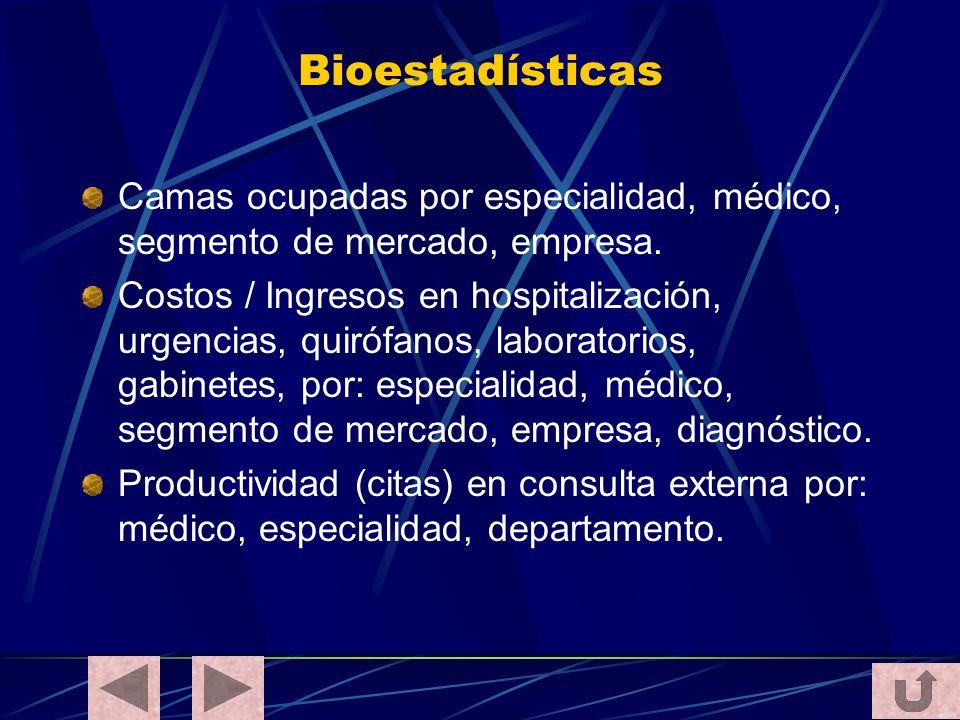 Bioestadísticas Camas ocupadas por especialidad, médico, segmento de mercado, empresa.