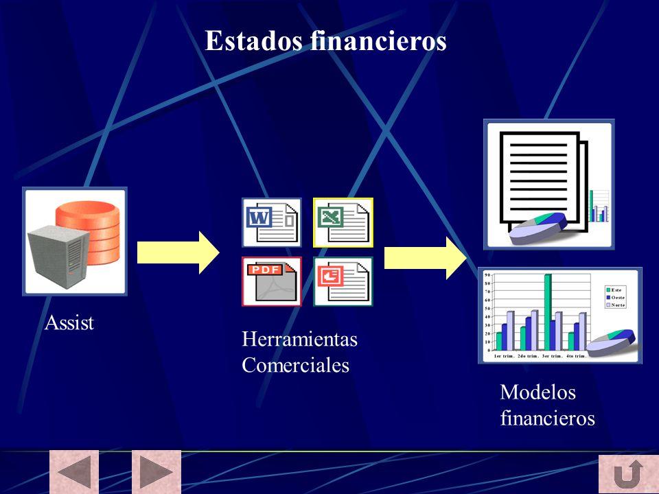 Estados financieros Assist Herramientas Comerciales Modelos