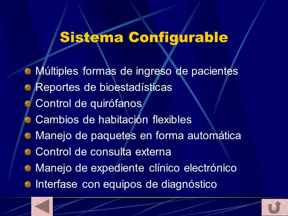 Sistema Configurable Múltiples formas de ingreso de pacientes
