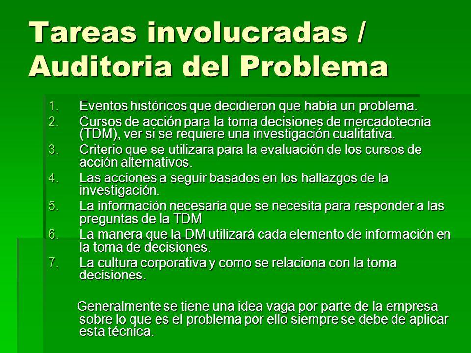Tareas involucradas / Auditoria del Problema